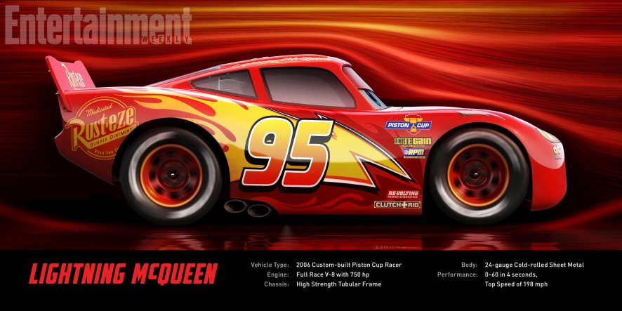 Lightning McQueen is world champion, a modern-day racing legend who is riding high with five Piston-Cup wins under his hood. Suddenly, he finds himself faced with a new generation of racers who threaten not only his dominance in the sport but the confidence that got him there. Determined to get back to the pole position, the #95 must decide if his love for racing is enough to fuel the comeback of his life.