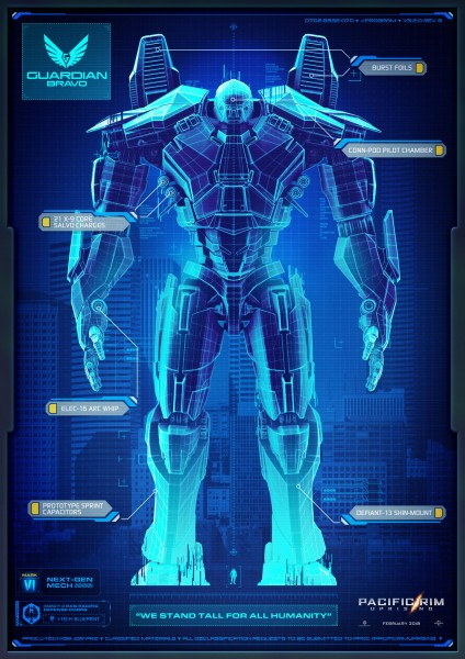 pacific-rim-uprising-guardian-bravo-424x600